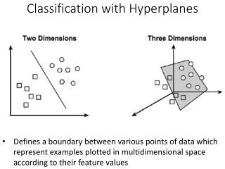 Classification with  H yperplanes
