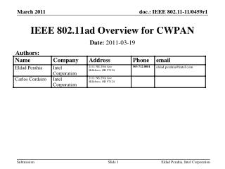 IEEE 802.11ad Overview for CWPAN