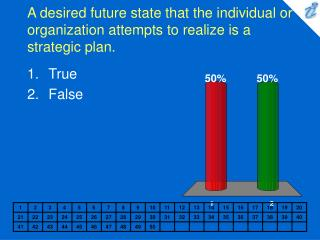A desired future state that the individual or organization attempts to realize is a strategic plan.