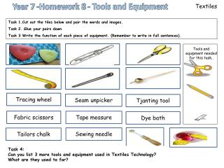 Tools and equipment needed for this task..