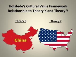 Hofstede's Cultural Value Framework Relationship to Theory X and Theory Y
