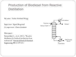 Production  of  Biodiesel from  R eactive D istillation