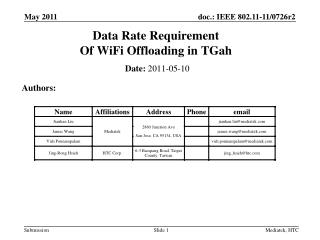 Data Rate Requirement  Of  WiFi  Offloading in  TGah