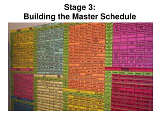 Stage 3: Building the Master Schedule