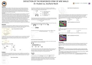 DEFLECTION OF THE REINFORCED ZONE OF MSE WALLS Dr.  Huabei  Liu,  Soufiane Nezili