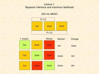 Lecture 1 Bayesian inference and maximum likelihood