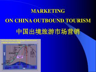 MARKETING ON CHINA OUTBOUND TOURISM 中国出境旅游市场营销