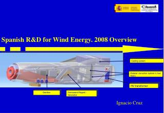 Spanish R&D for Wind Energy. 2008 Overview