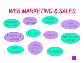 WEB MARKETING & SALES