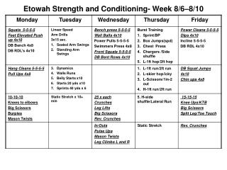Etowah Strength and Conditioning- Week 8/6–8/10
