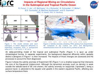 Impacts of Regional Mixing on Circulations in the Subtropical and Tropical Pacific Ocean