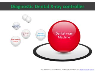 Diagnostic Dental X-ray controller