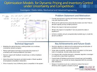 Optimization Models  for Dynamic Pricing and Inventory Control under Uncertainty and Competition