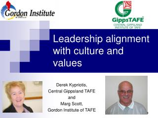 Leadership alignment with culture and values