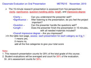 Classmate Evaluation on Oral Presentation		 METR215    November,  2010
