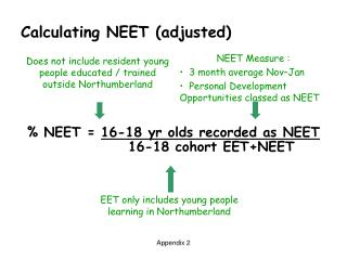 Calculating NEET (adjusted)