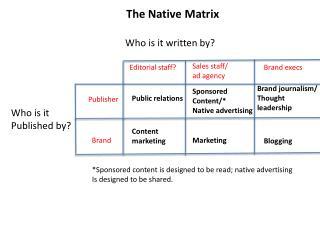 The Native Matrix