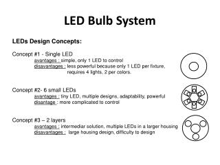 LED Bulb System