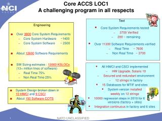 Core  ACCS LOC1 A challenging program in all respects