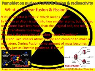 Pamphlet  on nuclear fusion  &  fission  &  radioactivity
