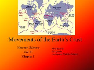 Movements of the Earth's Crust