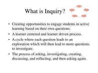 What is Inquiry?