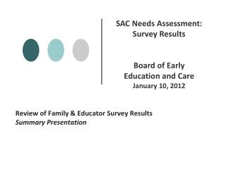 Review of Family & Educator Survey Results Summary Presentation
