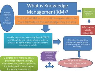 What is Knowledge Management(KM)?