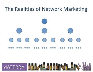 The Realities of Network Marketing