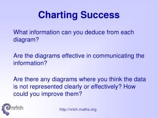 Charting Success