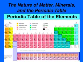The Nature of Matter, Minerals, and the Periodic Table