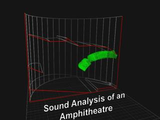 Sound Analysis  of an  Amphitheatre
