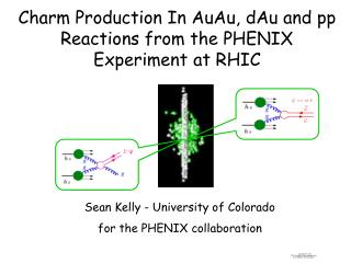 Charm Production In AuAu, dAu and pp Reactions from the PHENIX Experiment at RHIC