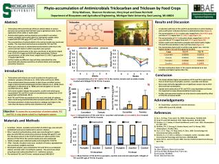 Phyto -accumulation of Antimicrobials  Triclocarban  and  Triclosan  by Food Crops