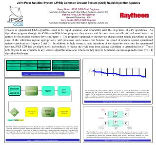 Joint Polar Satellite System (JPSS) Common Ground System (CGS) Rapid Algorithm Updates