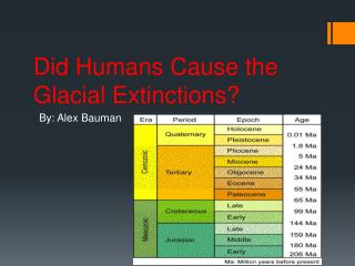 Did Humans Cause the Glacial Extinctions?