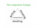 The Composition Triangle