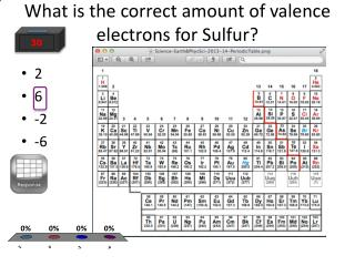 What is the correct amount of valence electrons for Sulfur?