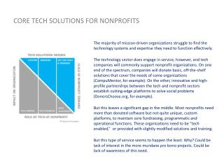 CORE TECH SOLUTIONS FOR NONPROFITS