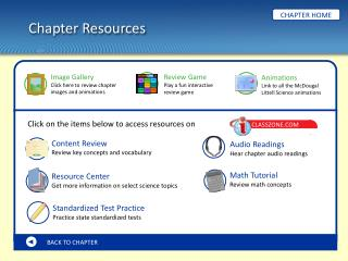 Chapter Resources
