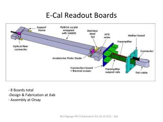 E-Cal Readout Boards