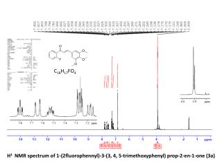H 1   NMR spectrum of 1-(2fluorophennyl)-3-(3, 4, 5-trimethoxyphenyl) prop-2-en-1-one (3a)