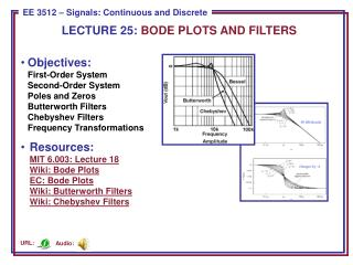 LECTURE  25:  BODE PLOTS AND FILTERS