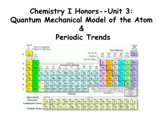 Chemistry I Honors--Unit 3:  Quantum Mechanical Model of the Atom &   Periodic Trends
