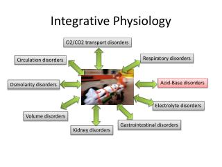 Integrative Physiology
