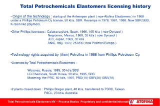 Total Petrochemicals Elastomers licensing history