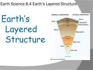 Earth Science 8.4 Earth's Layered Structure