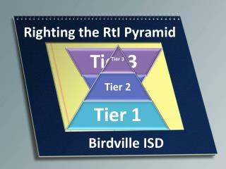 Righting the RtI Pyramid