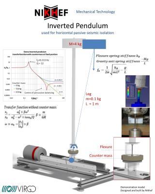 Inverted Pendulum used for horizontal passive seismic isolation