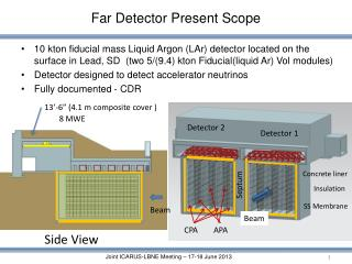Far Detector Present Scope